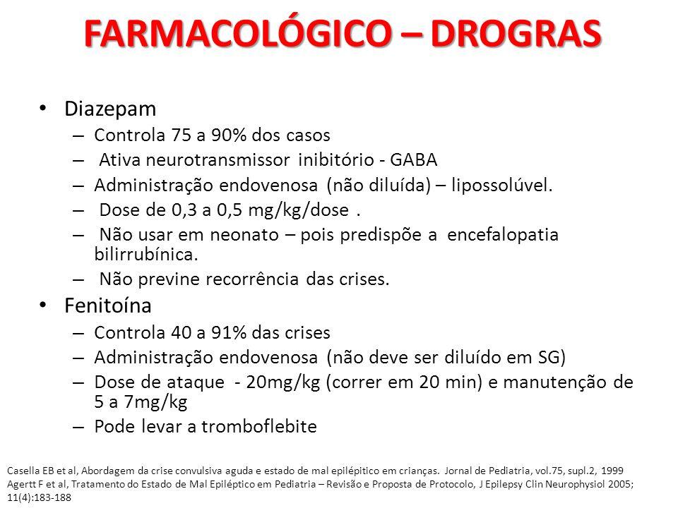 FARMACOLÓGICO – DROGRAS Diazepam – Controla 75 a 90% dos casos – Ativa neurotransmissor inibitório - GABA – Administração endovenosa (não diluída) – l