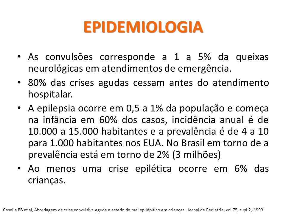 EPIDEMIOLOGIA As convulsões corresponde a 1 a 5% da queixas neurológicas em atendimentos de emergência. 80% das crises agudas cessam antes do atendime
