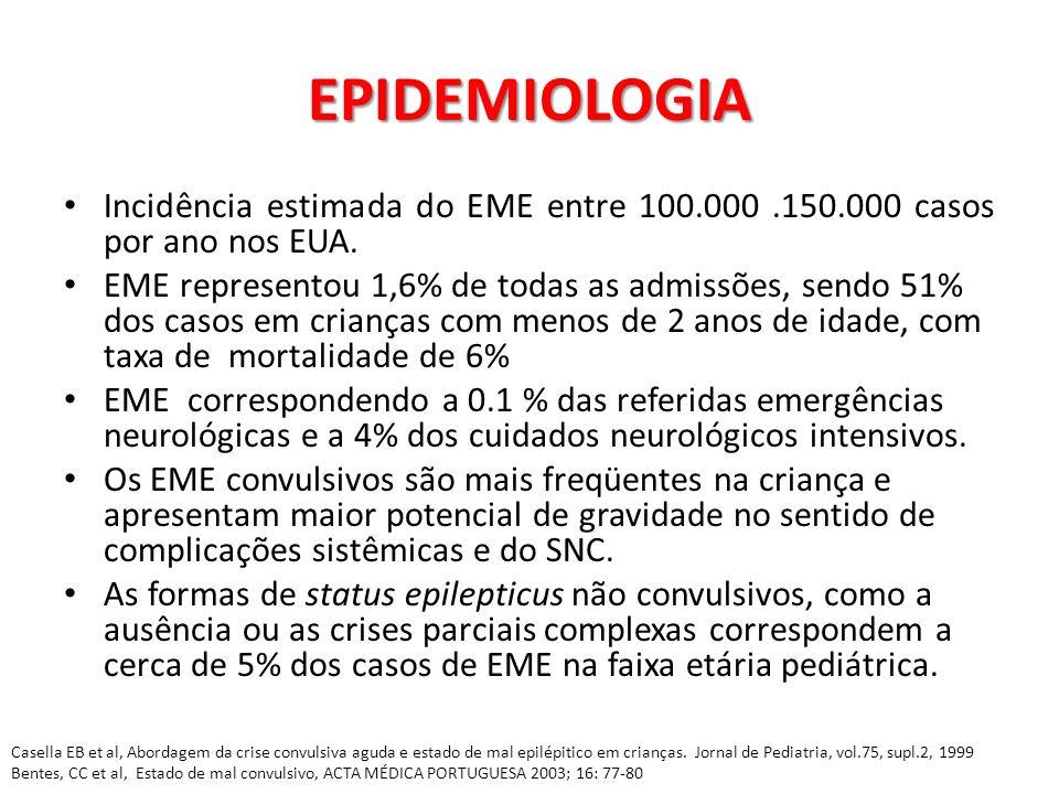 EPIDEMIOLOGIA Incidência estimada do EME entre 100.000.150.000 casos por ano nos EUA. EME representou 1,6% de todas as admissões, sendo 51% dos casos