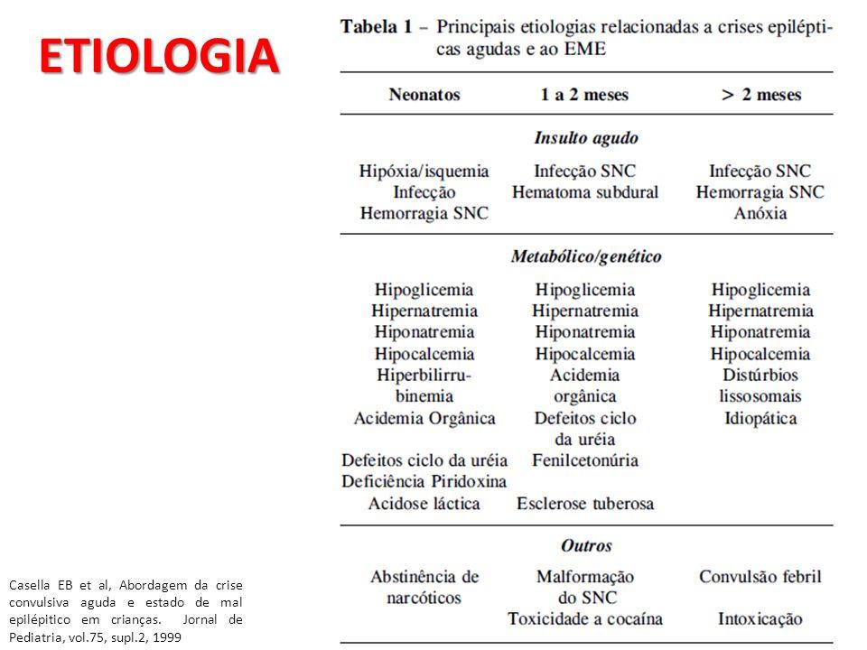 ETIOLOGIA Casella EB et al, Abordagem da crise convulsiva aguda e estado de mal epilépitico em crianças. Jornal de Pediatria, vol.75, supl.2, 1999