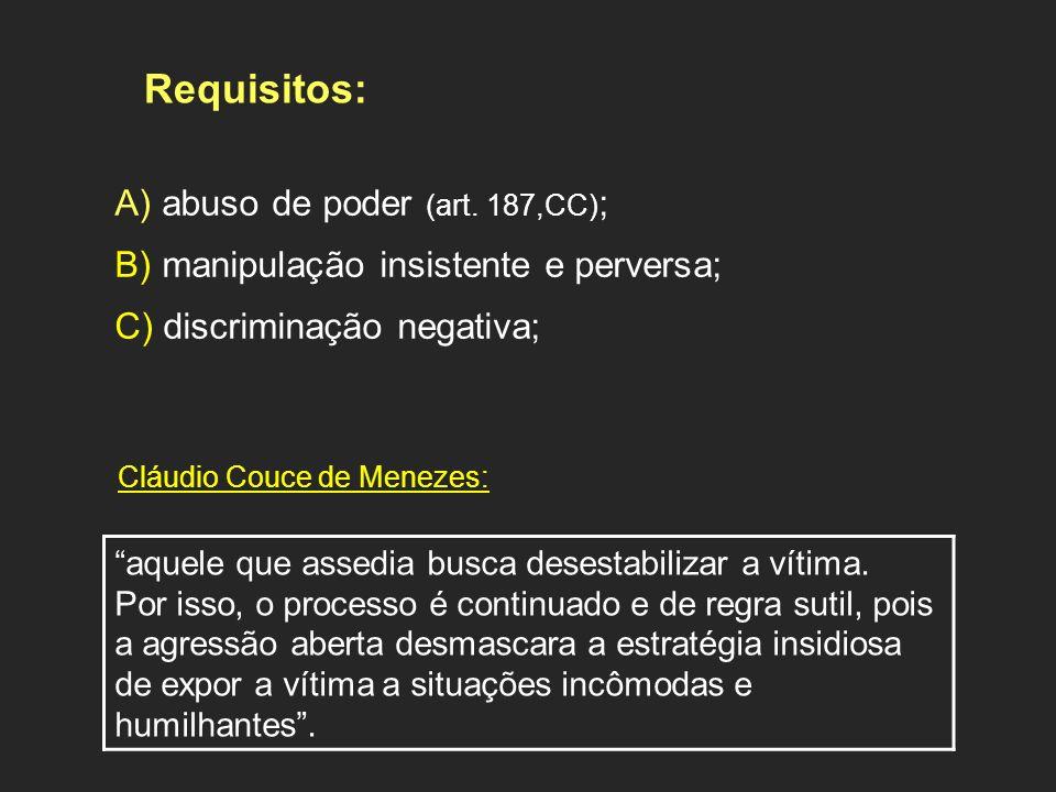 Requisitos: A) abuso de poder (art. 187,CC) ; B) manipulação insistente e perversa; C) discriminação negativa; Cláudio Couce de Menezes: aquele que as
