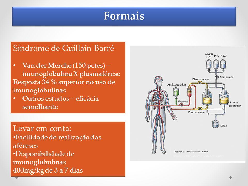 FormaisFormais Síndrome de Guillain Barré Van der Merche (150 pctes) – imunoglobulina X plasmaférese Resposta 34 % superior no uso de imunoglobulinas