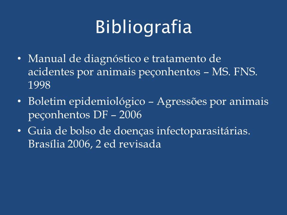 Bibliografia Manual de diagnóstico e tratamento de acidentes por animais peçonhentos – MS. FNS. 1998 Boletim epidemiológico – Agressões por animais pe