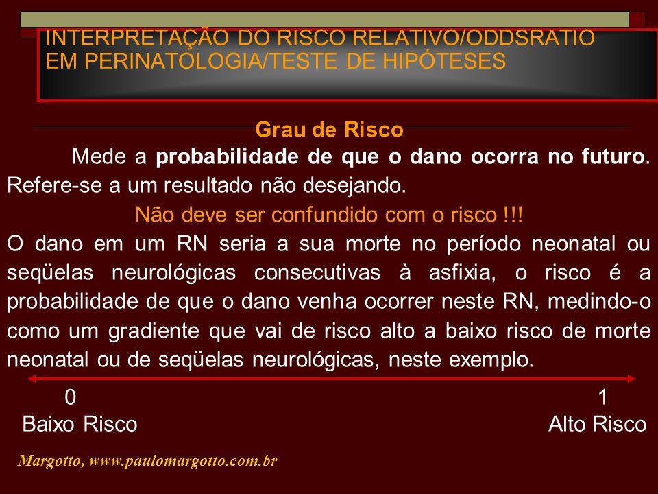 INTERPRETAÇÃO DO RISCO RELATIVO/ODDSRATIO EM PERINATOLOGIA/TESTE DE HIPÓTESES Margotto, www.paulomargotto.com.br Grau de Risco Mede a probabilidade de