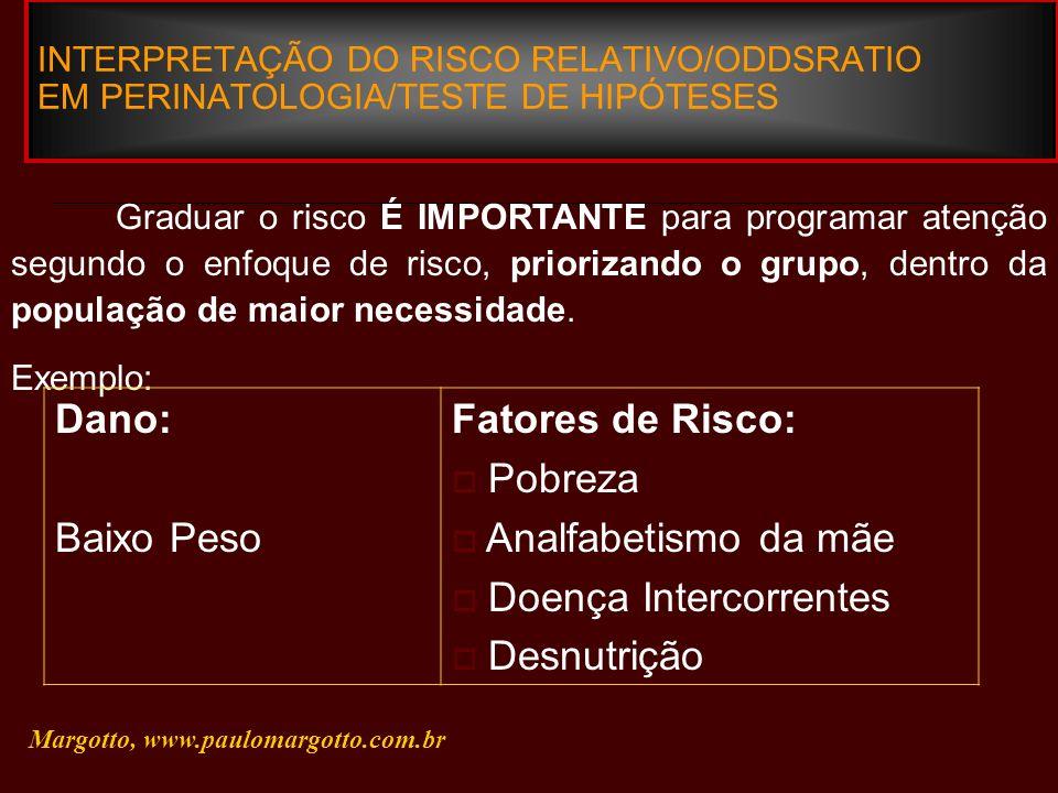 INTERPRETAÇÃO DO RISCO RELATIVO/ODDSRATIO EM PERINATOLOGIA/TESTE DE HIPÓTESES Margotto, www.paulomargotto.com.br Graduar o risco É IMPORTANTE para pro