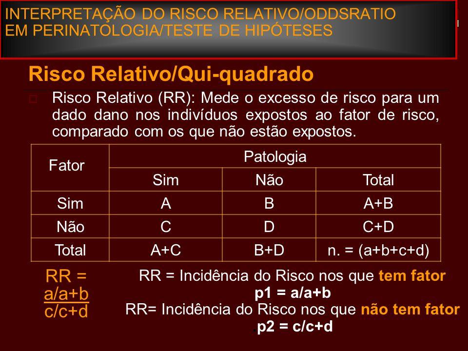 INTERPRETAÇÃO DO RISCO RELATIVO/ODDSRATIO EM PERINATOLOGIA/TESTE DE HIPÓTESES Risco Relativo/Qui-quadrado Risco Relativo (RR): Mede o excesso de risco