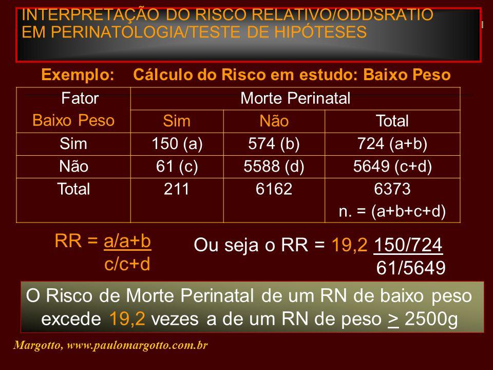INTERPRETAÇÃO DO RISCO RELATIVO/ODDSRATIO EM PERINATOLOGIA/TESTE DE HIPÓTESES Margotto, www.paulomargotto.com.br Exemplo: Cálculo do Risco em estudo: