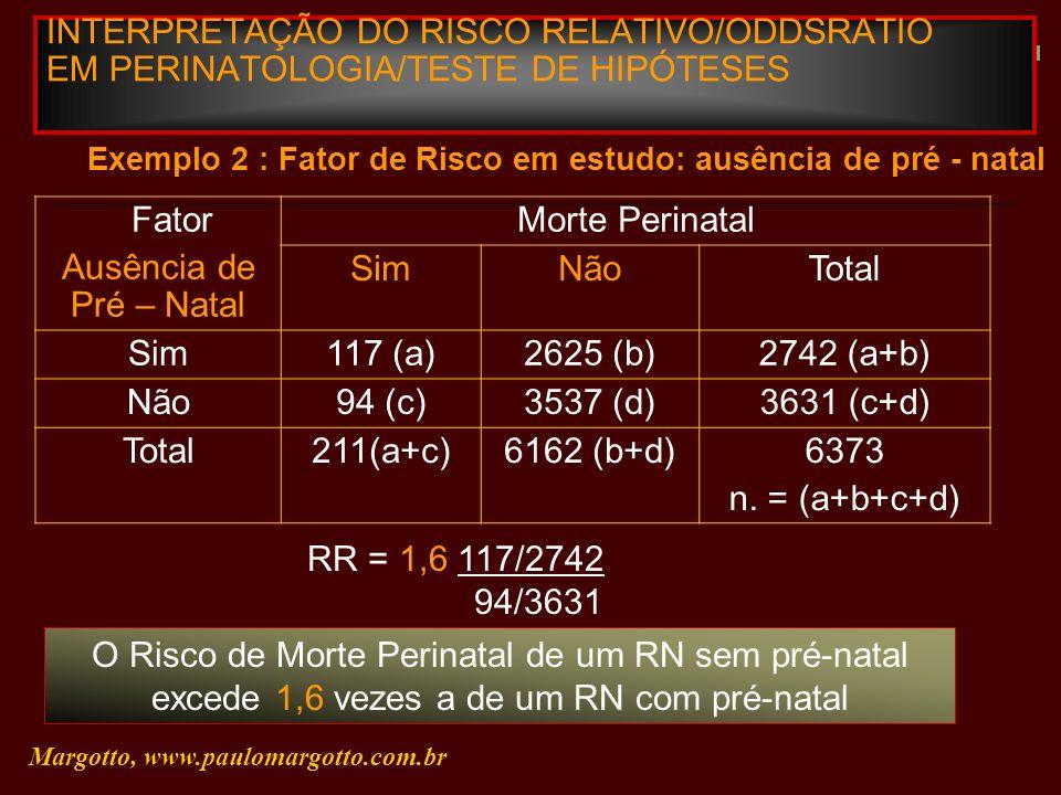 INTERPRETAÇÃO DO RISCO RELATIVO/ODDSRATIO EM PERINATOLOGIA/TESTE DE HIPÓTESES Margotto, www.paulomargotto.com.br Exemplo 2 : Fator de Risco em estudo: