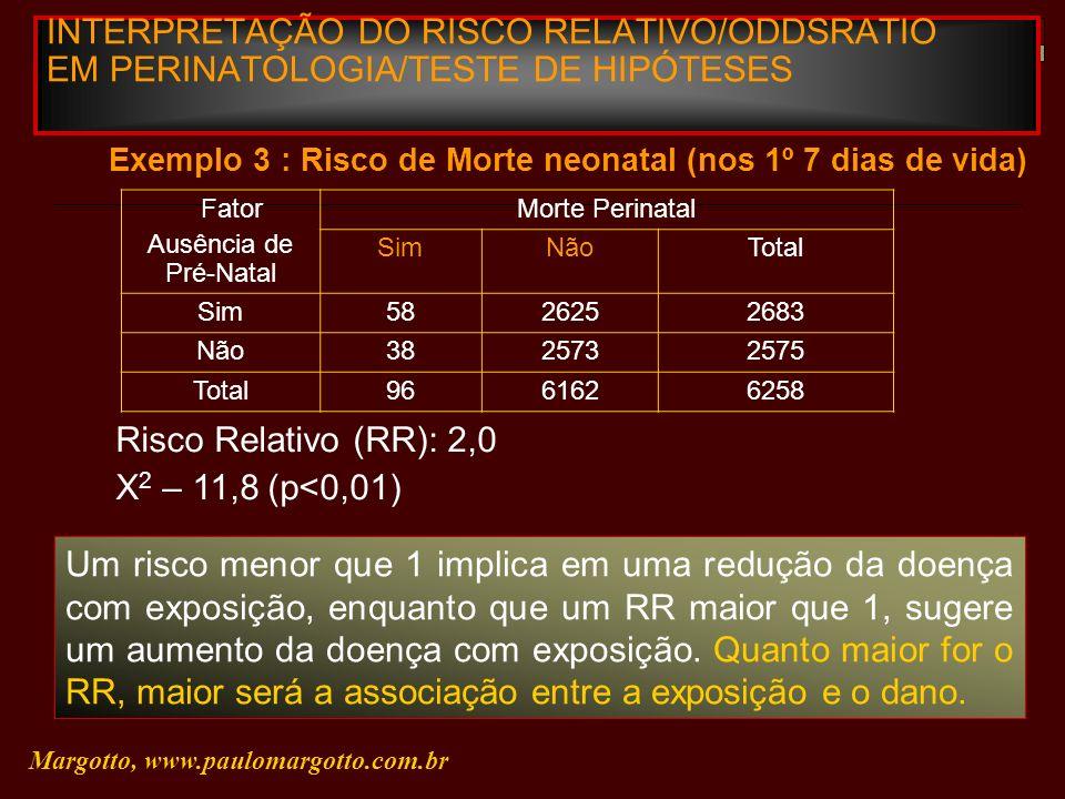 INTERPRETAÇÃO DO RISCO RELATIVO/ODDSRATIO EM PERINATOLOGIA/TESTE DE HIPÓTESES Margotto, www.paulomargotto.com.br Exemplo 3 : Risco de Morte neonatal (