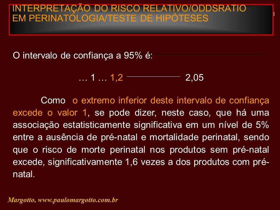 INTERPRETAÇÃO DO RISCO RELATIVO/ODDSRATIO EM PERINATOLOGIA/TESTE DE HIPÓTESES Margotto, www.paulomargotto.com.br O intervalo de confiança a 95% é: … 1