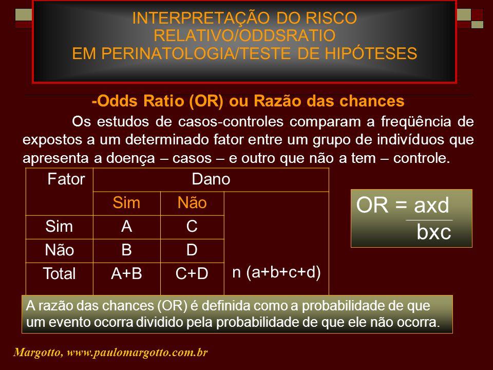 INTERPRETAÇÃO DO RISCO RELATIVO/ODDSRATIO EM PERINATOLOGIA/TESTE DE HIPÓTESES Margotto, www.paulomargotto.com.br -Odds Ratio (OR) ou Razão das chances