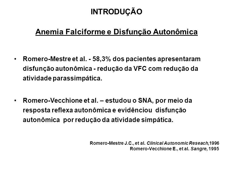 INTRODUÇÃO Anemia Falciforme e Disfunção Autonômica Romero-Mestre et al. - 58,3% dos pacientes apresentaram disfunção autonômica - redução da VFC com