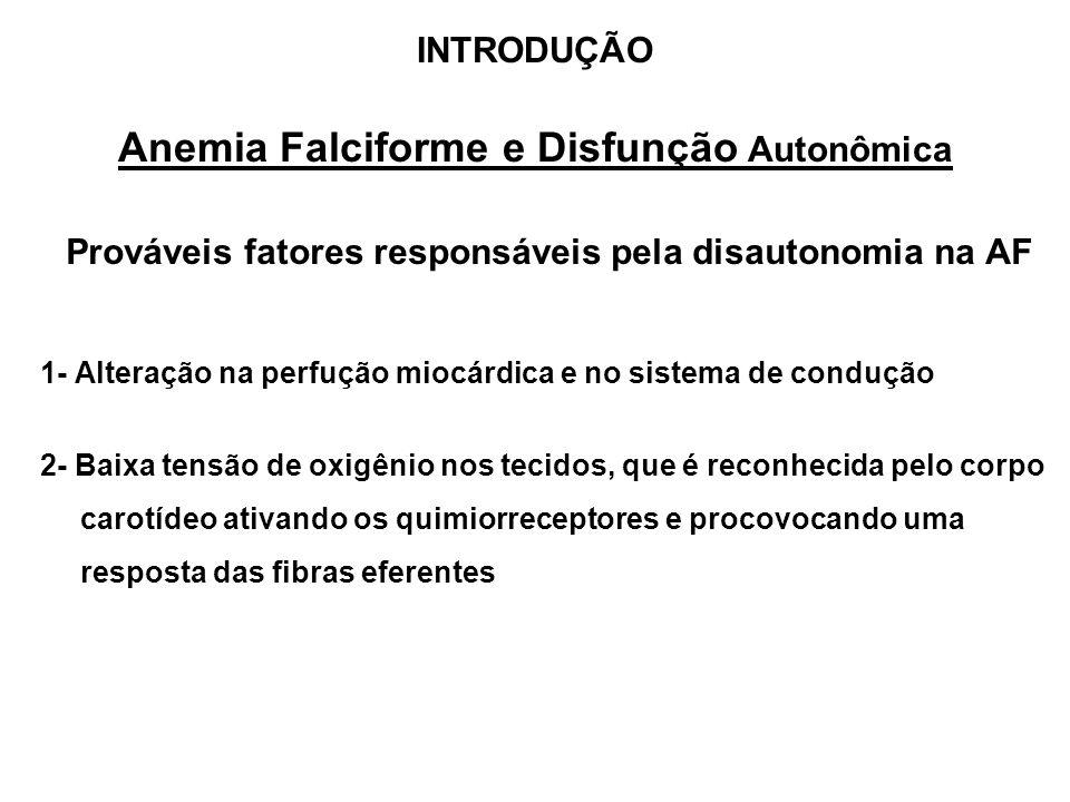 INTRODUÇÃO Anemia Falciforme e Disfunção Autonômica Prováveis fatores responsáveis pela disautonomia na AF 1- Alteração na perfução miocárdica e no si