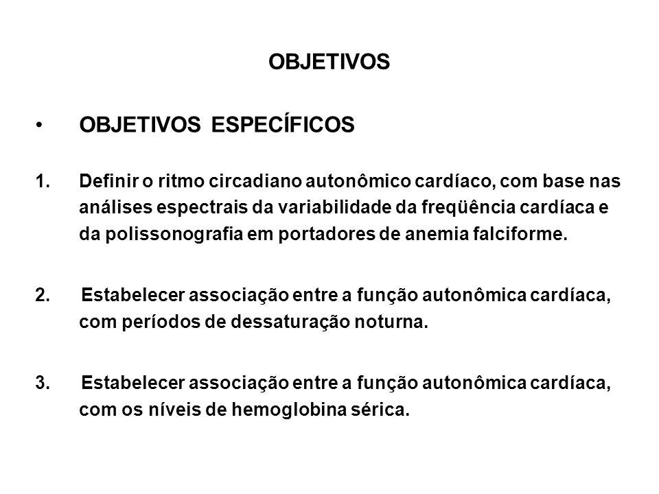 OBJETIVOS OBJETIVOS ESPECÍFICOS 1.Definir o ritmo circadiano autonômico cardíaco, com base nas análises espectrais da variabilidade da freqüência card