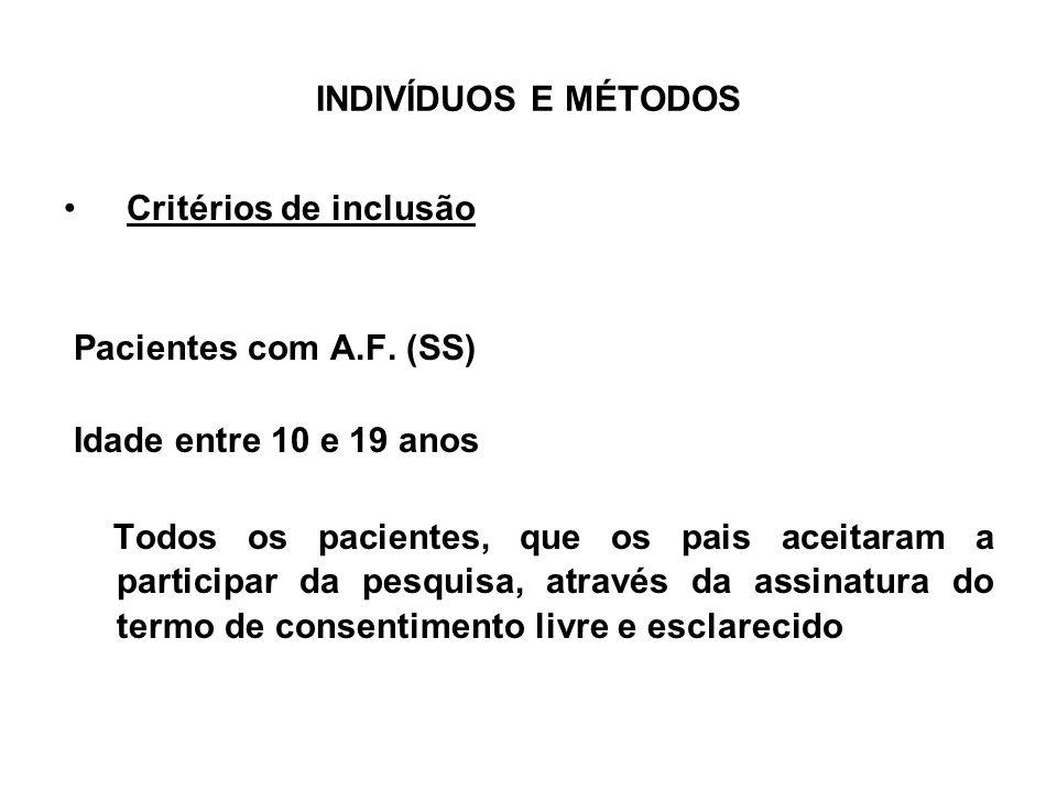 INDIVÍDUOS E MÉTODOS Critérios de inclusão Pacientes com A.F. (SS) Idade entre 10 e 19 anos Todos os pacientes, que os pais aceitaram a participar da
