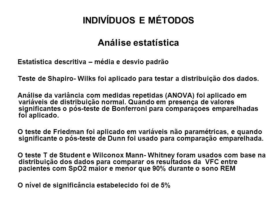 INDIVÍDUOS E MÉTODOS Análise estatística Estatística descritiva – média e desvio padrão Teste de Shapiro- Wilks foi aplicado para testar a distribuiçã