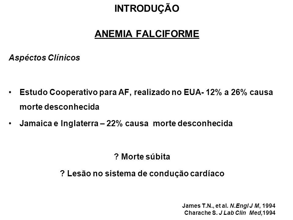INTRODUÇÃO Controle Autonômico Cardíaco SNA FC Volume sistólico Resistência vascular periférica