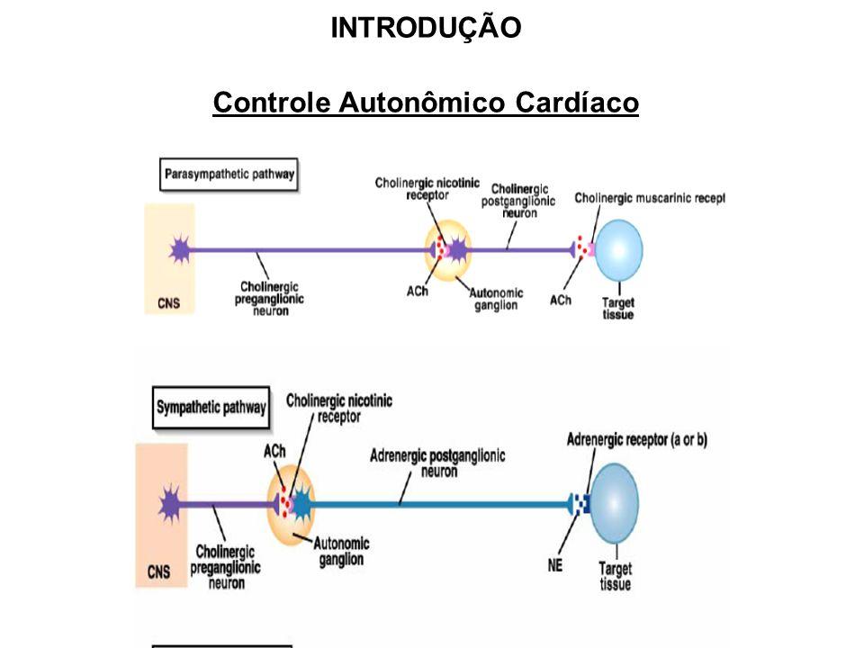 INTRODUÇÃO Anemia Falciforme e Disfunção Autonômica Romero-Mestre et al.