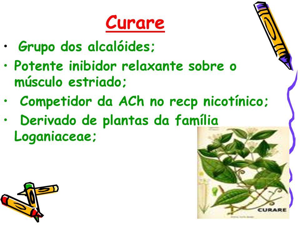 Curare Grupo dos alcalóides; Potente inibidor relaxante sobre o músculo estriado; Competidor da ACh no recp nicotínico; Derivado de plantas da família