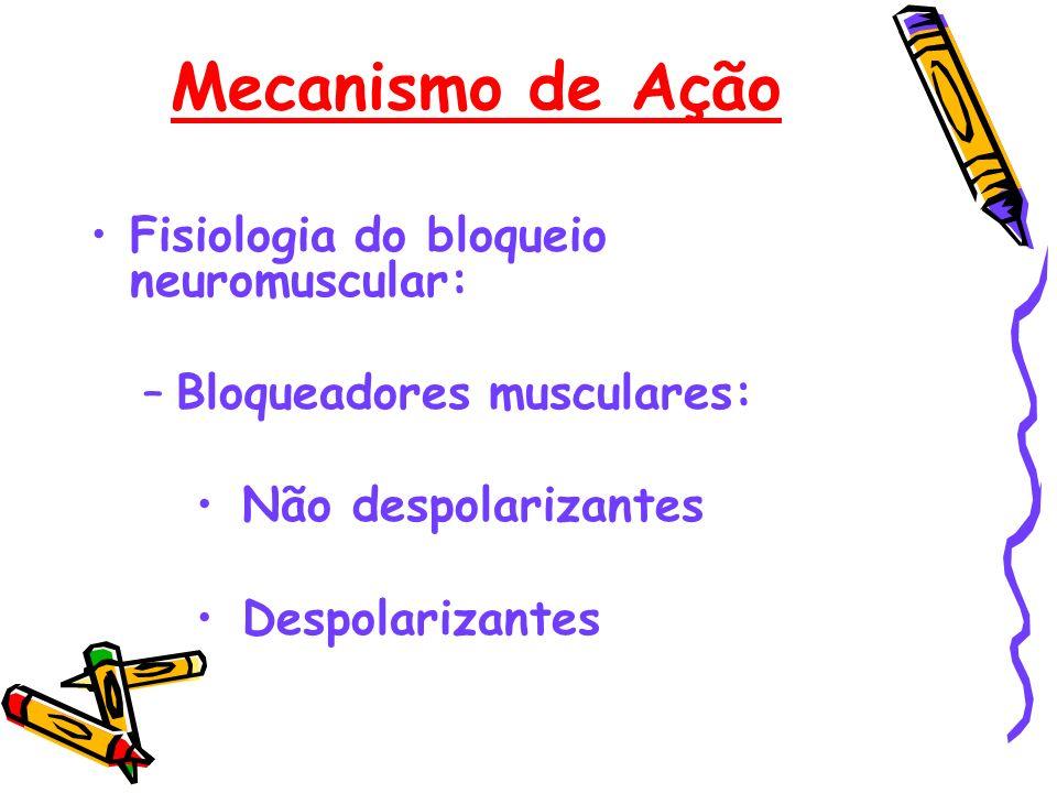 Mecanismo de Ação Fisiologia do bloqueio neuromuscular: –Bloqueadores musculares: Não despolarizantes Despolarizantes