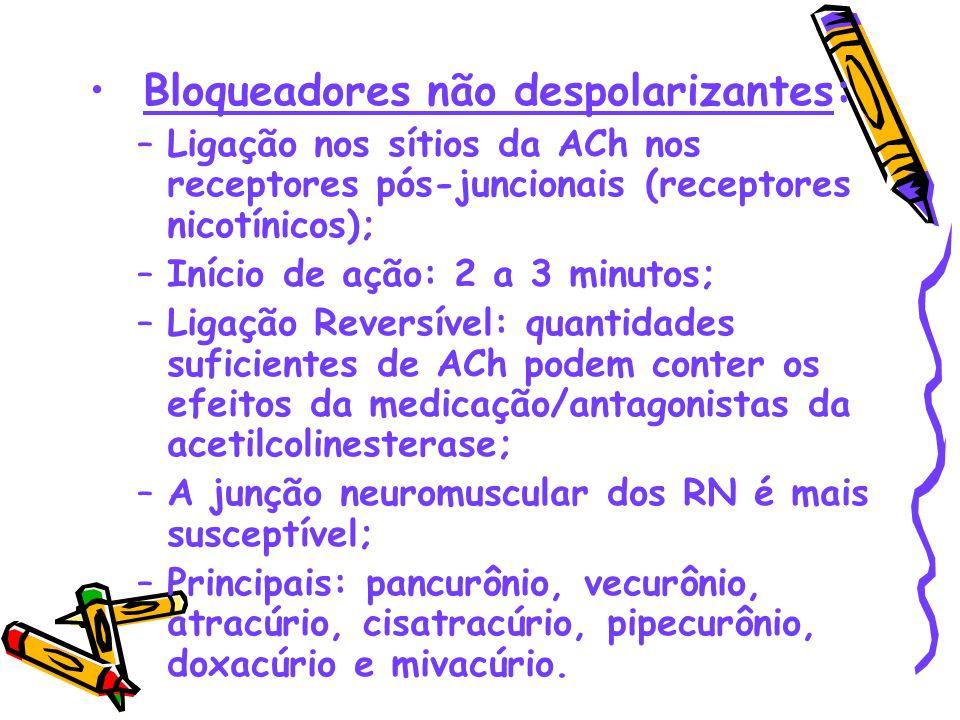 Bloqueadores não despolarizantes: –Ligação nos sítios da ACh nos receptores pós-juncionais (receptores nicotínicos); –Início de ação: 2 a 3 minutos; –