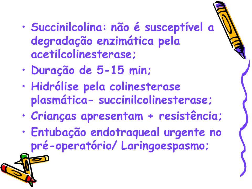 Succinilcolina: não é susceptível a degradação enzimática pela acetilcolinesterase; Duração de 5-15 min; Hidrólise pela colinesterase plasmática- succ