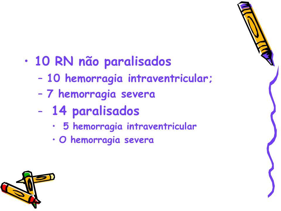 10 RN não paralisados –10 hemorragia intraventricular; –7 hemorragia severa – 14 paralisados 5 hemorragia intraventricular O hemorragia severa