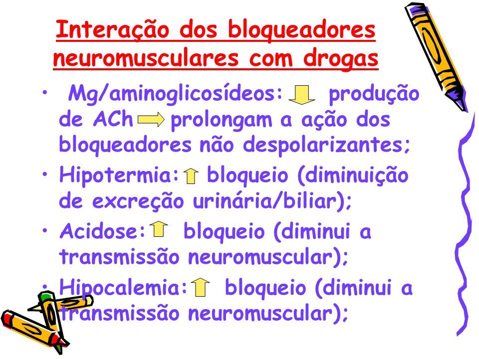 Interação dos bloqueadores neuromusculares com drogas Mg/aminoglicosídeos: produção de ACh prolongam a ação dos bloqueadores não despolarizantes; Hipo