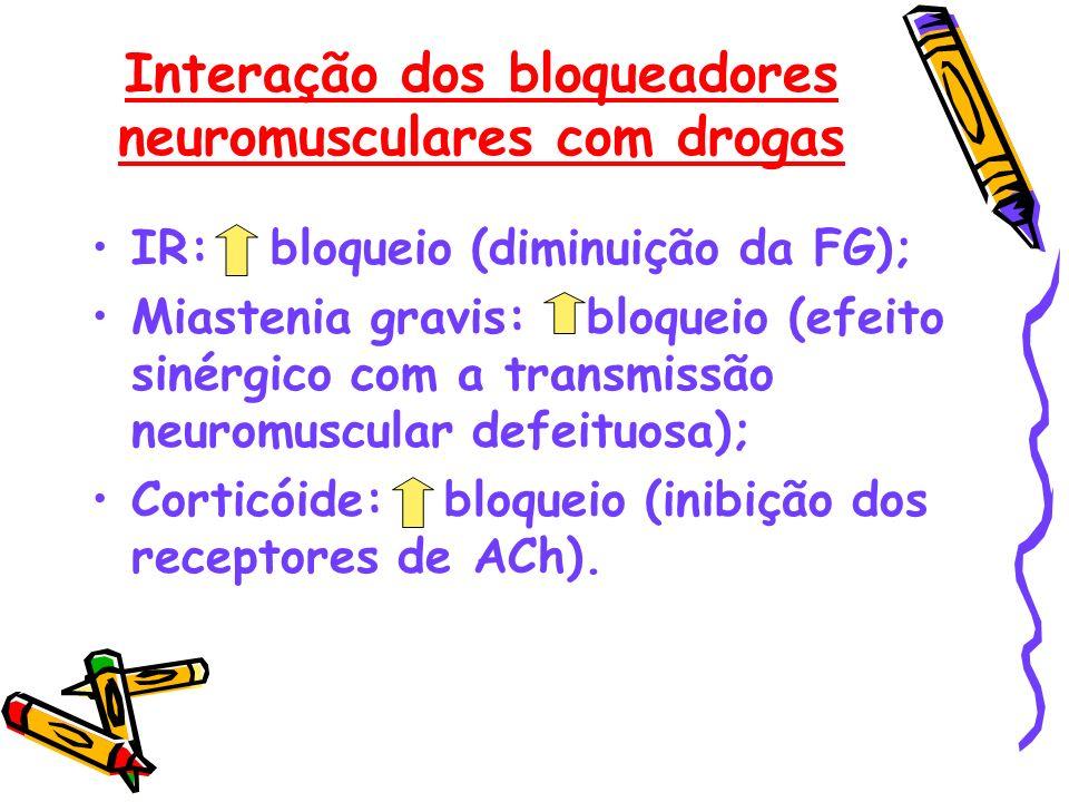 Interação dos bloqueadores neuromusculares com drogas IR: bloqueio (diminuição da FG); Miastenia gravis: bloqueio (efeito sinérgico com a transmissão