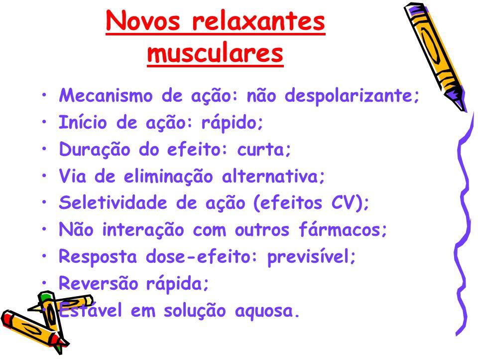 Novos relaxantes musculares Mecanismo de ação: não despolarizante; Início de ação: rápido; Duração do efeito: curta; Via de eliminação alternativa; Se