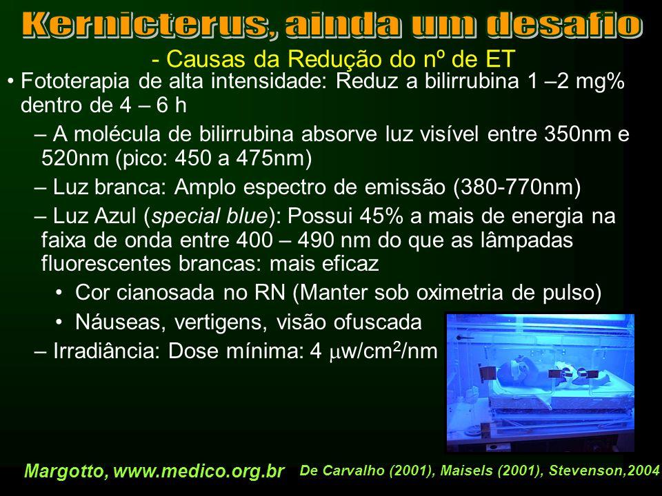 - Causas da Redução do nº de ET Fototerapia de alta intensidade: Reduz a bilirrubina 1 –2 mg% dentro de 4 – 6 h – A molécula de bilirrubina absorve lu