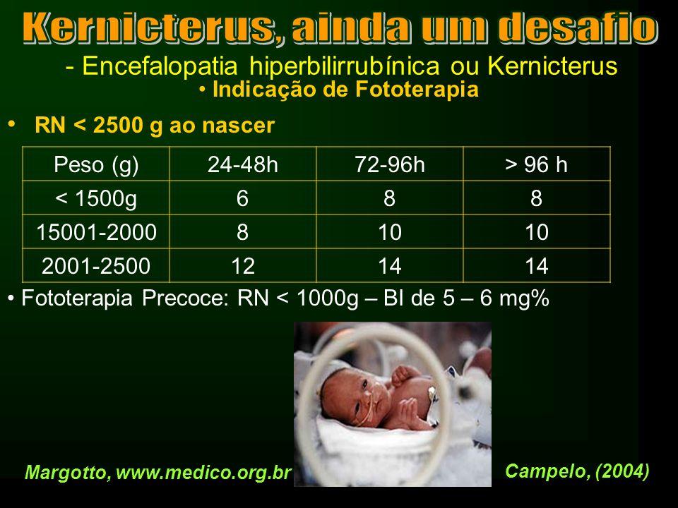 - Encefalopatia hiperbilirrubínica ou Kernicterus Indicação de Fototerapia RN < 2500 g ao nascer Fototerapia Precoce: RN < 1000g – BI de 5 – 6 mg% Mar