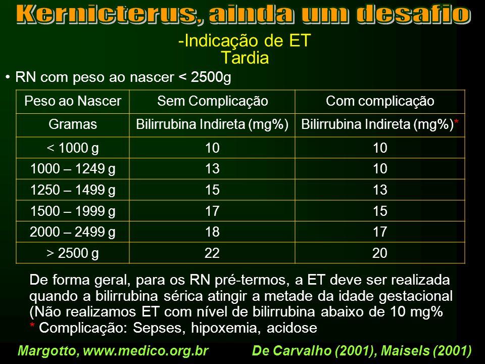 -Indicação de ET Tardia RN com peso ao nascer < 2500g Margotto, www.medico.org.brDe Carvalho (2001), Maisels (2001) Peso ao NascerSem ComplicaçãoCom c