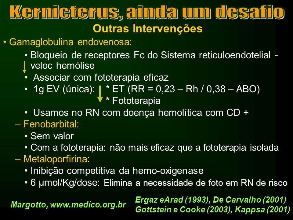 Outras Intervenções Gamaglobulina endovenosa: Bloqueio de receptores Fc do Sistema reticuloendotelial - veloc hemólise Associar com fototerapia eficaz