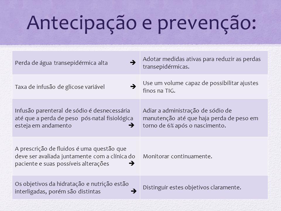 Antecipação e prevenção: Perda de água transepidérmica alta Adotar medidas ativas para reduzir as perdas transepidérmicas. Taxa de infusão de glicose