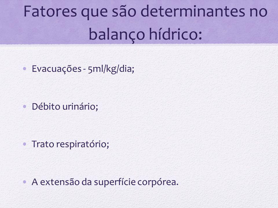 Fatores que são determinantes no balanço hídrico: Evacuações - 5ml/kg/dia; Débito urinário; Trato respiratório; A extensão da superfície corpórea.