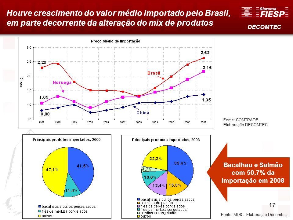 17 Houve crescimento do valor médio importado pelo Brasil, em parte decorrente da alteração do mix de produtos Fonte: COMTRADE. Elaboração DECOMTEC. F