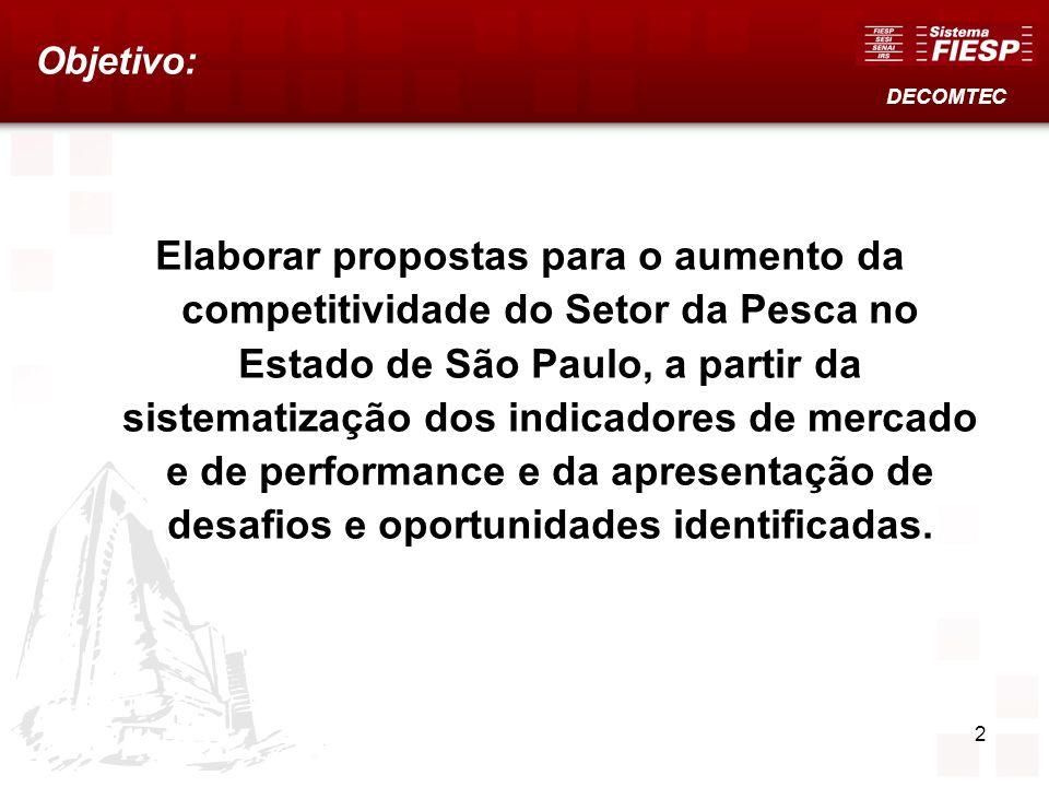 2 Elaborar propostas para o aumento da competitividade do Setor da Pesca no Estado de São Paulo, a partir da sistematização dos indicadores de mercado