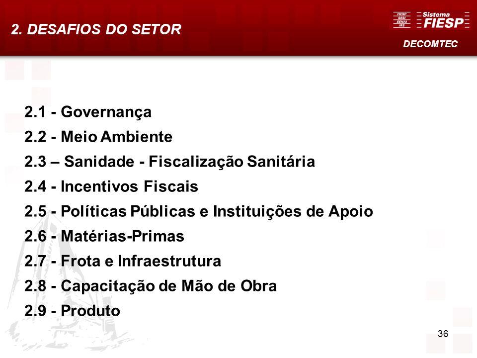 2. DESAFIOS DO SETOR 2.1 - Governança 2.2 - Meio Ambiente 2.3 – Sanidade - Fiscalização Sanitária 2.4 - Incentivos Fiscais 2.5 - Políticas Públicas e