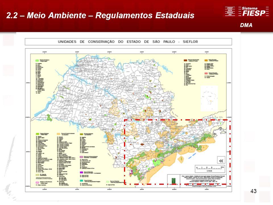 43 DMA 2.2 – Meio Ambiente – Regulamentos Estaduais