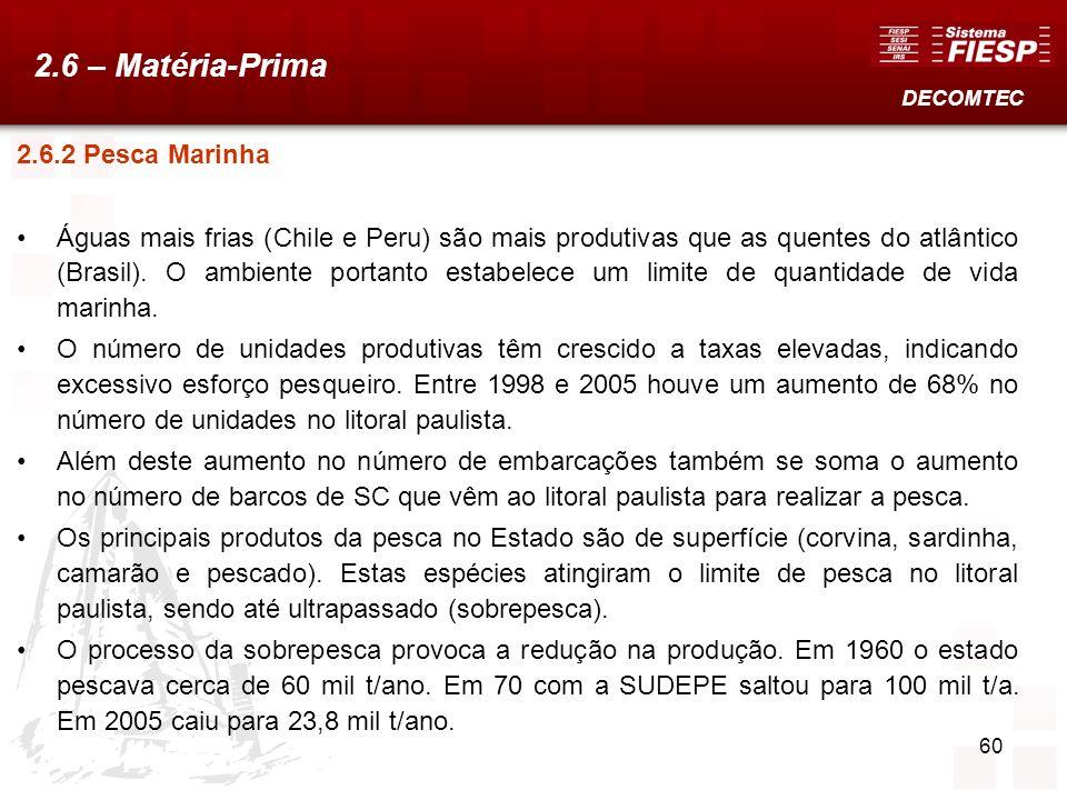 60 2.6.2 Pesca Marinha Águas mais frias (Chile e Peru) são mais produtivas que as quentes do atlântico (Brasil). O ambiente portanto estabelece um lim