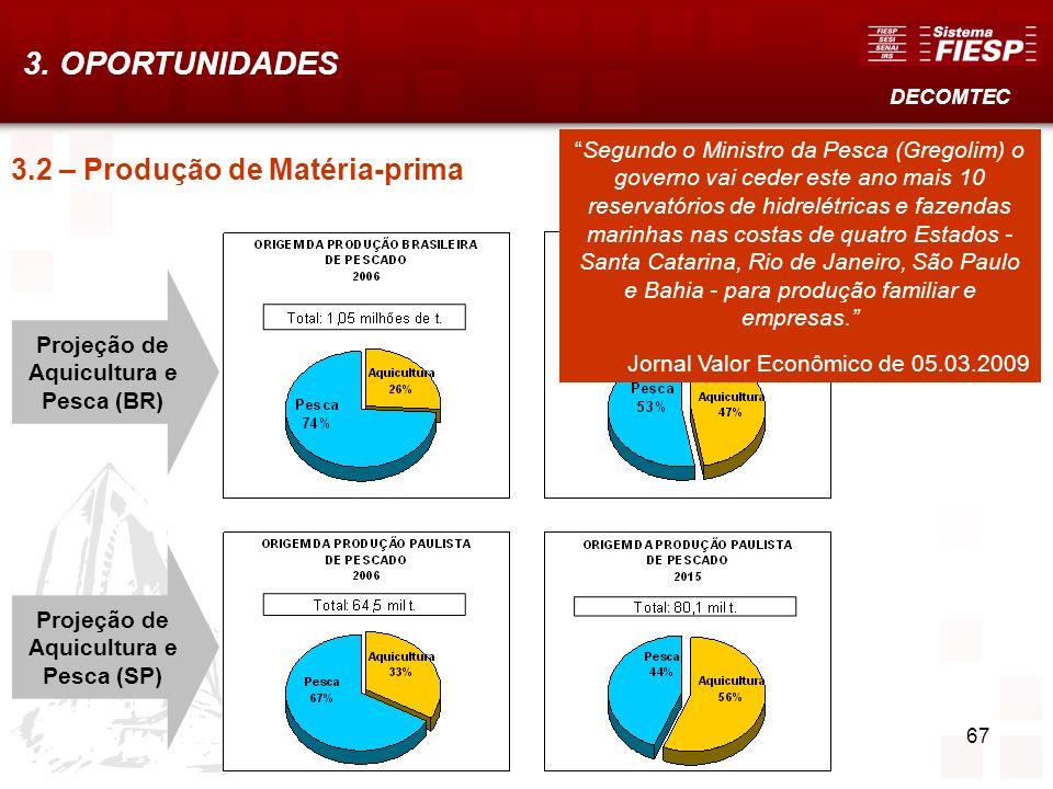 67 3.2 – Produção de Matéria-prima 3. OPORTUNIDADES DECOMTEC Projeção de Aquicultura e Pesca (BR) Projeção de Aquicultura e Pesca (SP) Segundo o Minis