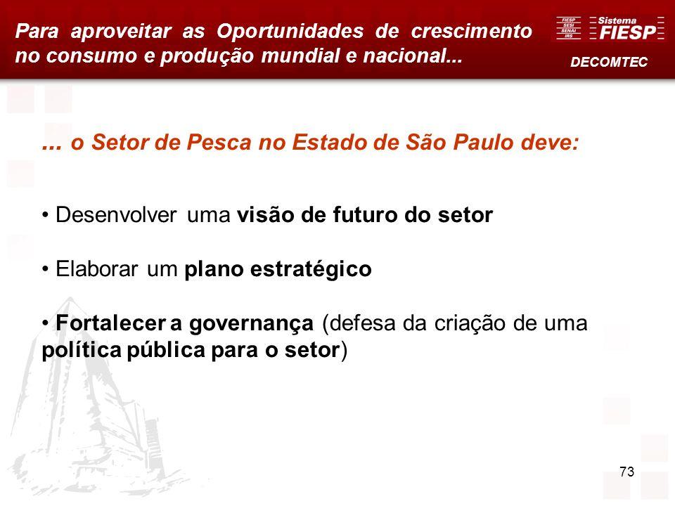 73... o Setor de Pesca no Estado de São Paulo deve: Desenvolver uma visão de futuro do setor Elaborar um plano estratégico Fortalecer a governança (de