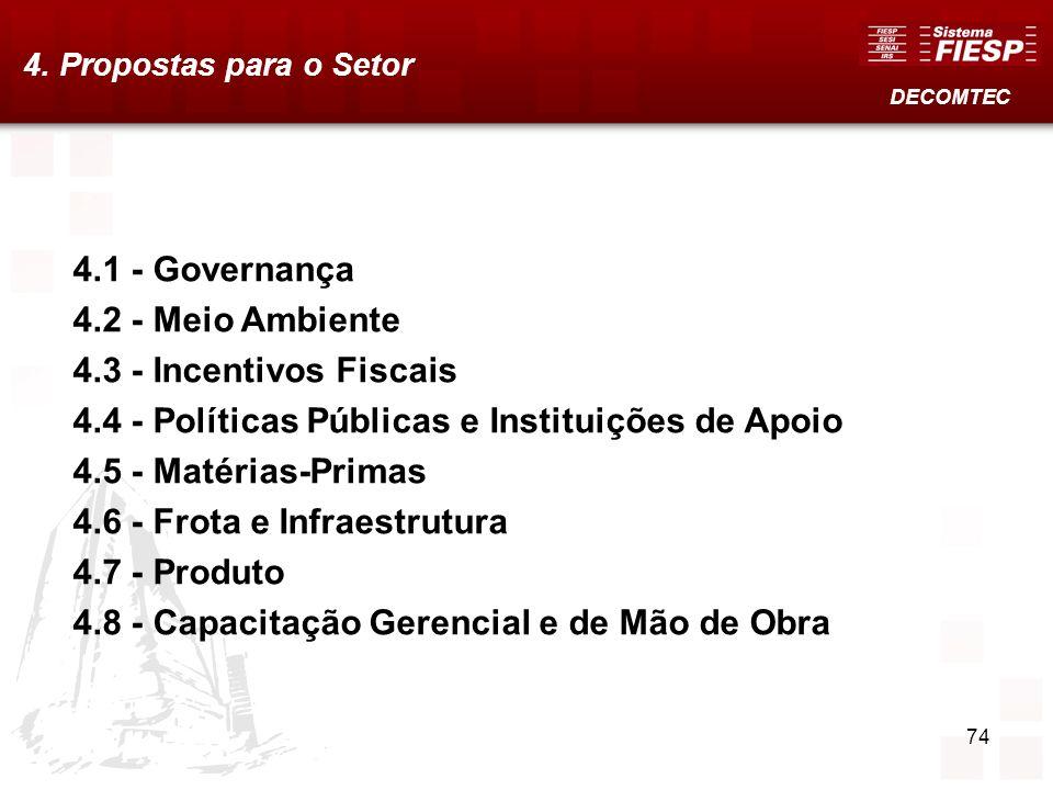 74 4. Propostas para o Setor 4.1 - Governança 4.2 - Meio Ambiente 4.3 - Incentivos Fiscais 4.4 - Políticas Públicas e Instituições de Apoio 4.5 - Maté