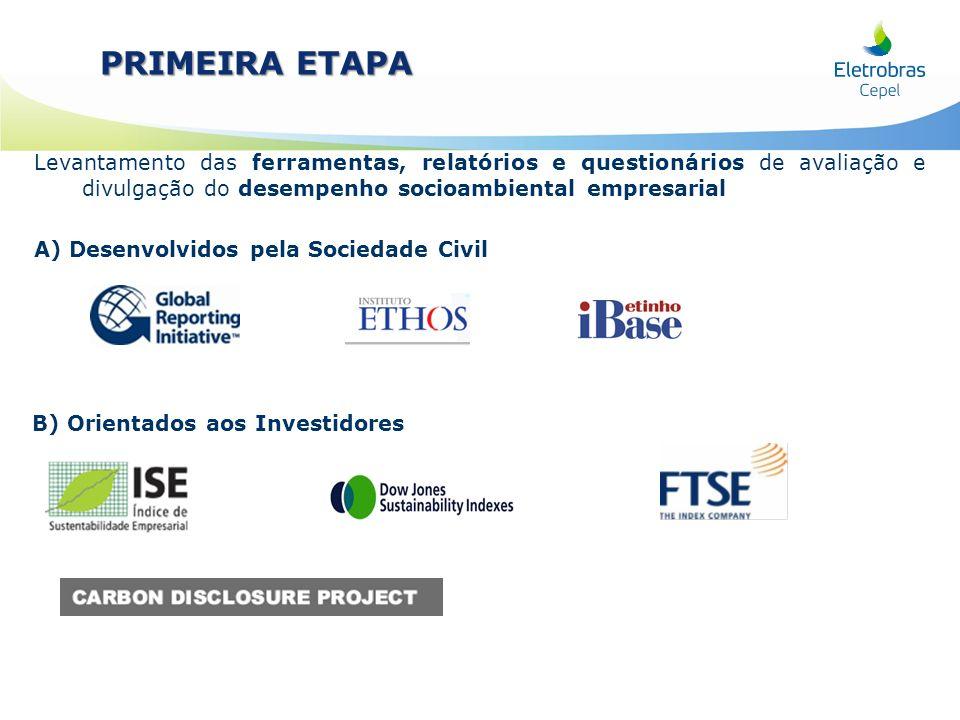 Levantamento das ferramentas, relatórios e questionários de avaliação e divulgação do desempenho socioambiental empresarial A) Desenvolvidos pela Soci