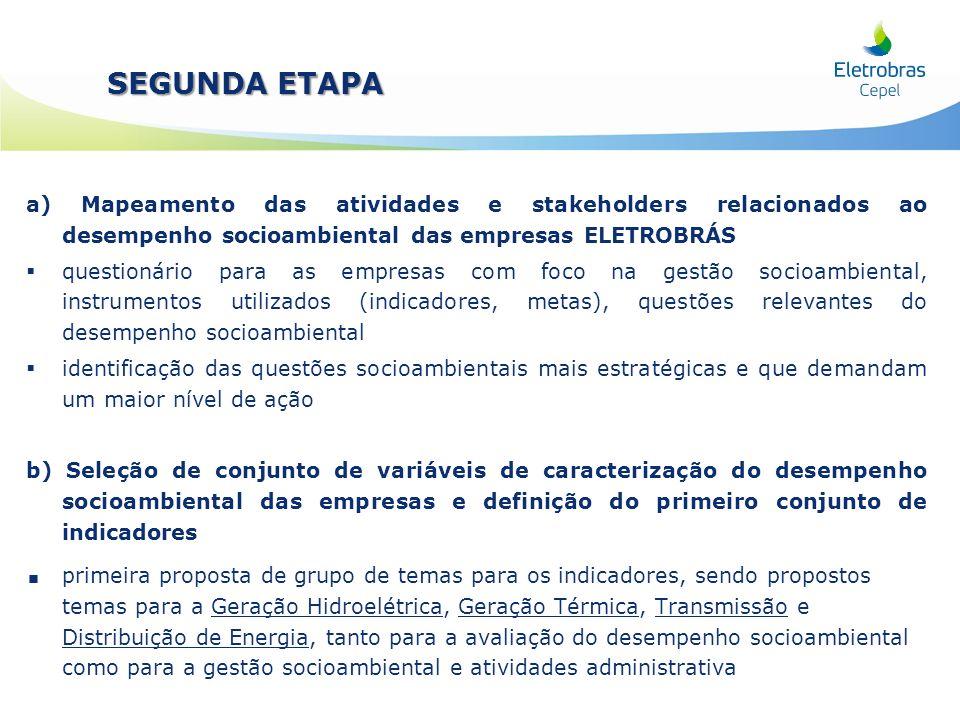 a) Mapeamento das atividades e stakeholders relacionados ao desempenho socioambiental das empresas ELETROBRÁS questionário para as empresas com foco n