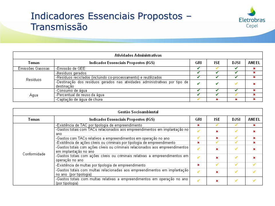 Indicadores Essenciais Propostos – GA e atividades administrativas Indicadores Essenciais Propostos – Transmissão