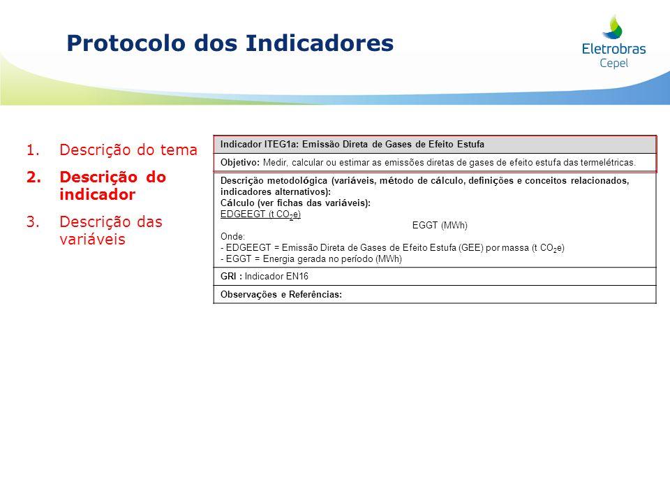 1. 1.Descrição do tema 2. 2.Descrição do indicador 3. 3.Descrição das variáveis Indicador ITEG1a: Emissão Direta de Gases de Efeito Estufa Objetivo: M
