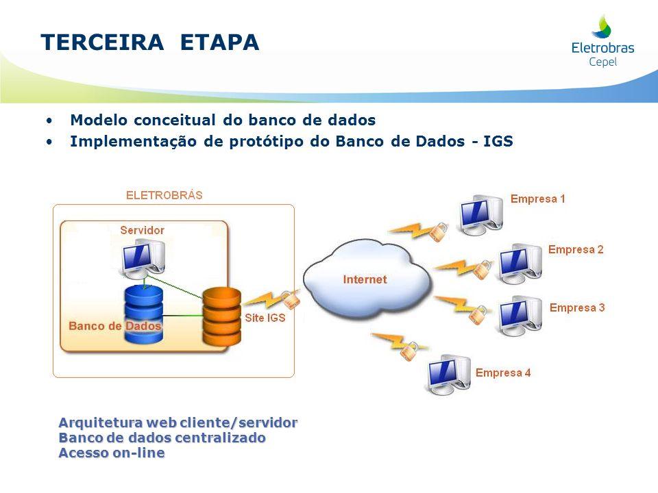 Modelo conceitual do banco de dados Implementação de protótipo do Banco de Dados - IGS TERCEIRA ETAPA Arquitetura web cliente/servidor Banco de dados