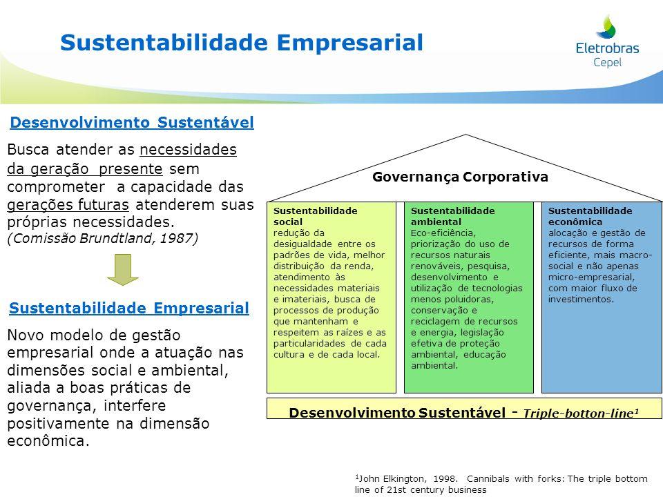 EMPRESAS ELETROBRÁS Planejamento estratégico MISSÃO: Atuar nos mercados de energia de forma integrada, rentável e sustentável.